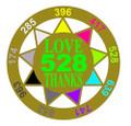 Perfect Circle of Sound Sticker