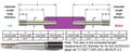 "1/2-20 UNJF Class 3B Taperlock Thread Plug Gage Set 2.0"" Extended Length GO Member"