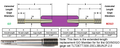 "1/2-20 UNJF Class 3B Taperlock Thread Plug Gage 2.0"" Extended Length GO Member"