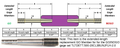 "1/2-20 Left-Hand UNJF Class 3B Taperlock Thread Plug Gage Set 2.0"" Extended Length GO Member"