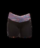 Cosmic Shorts