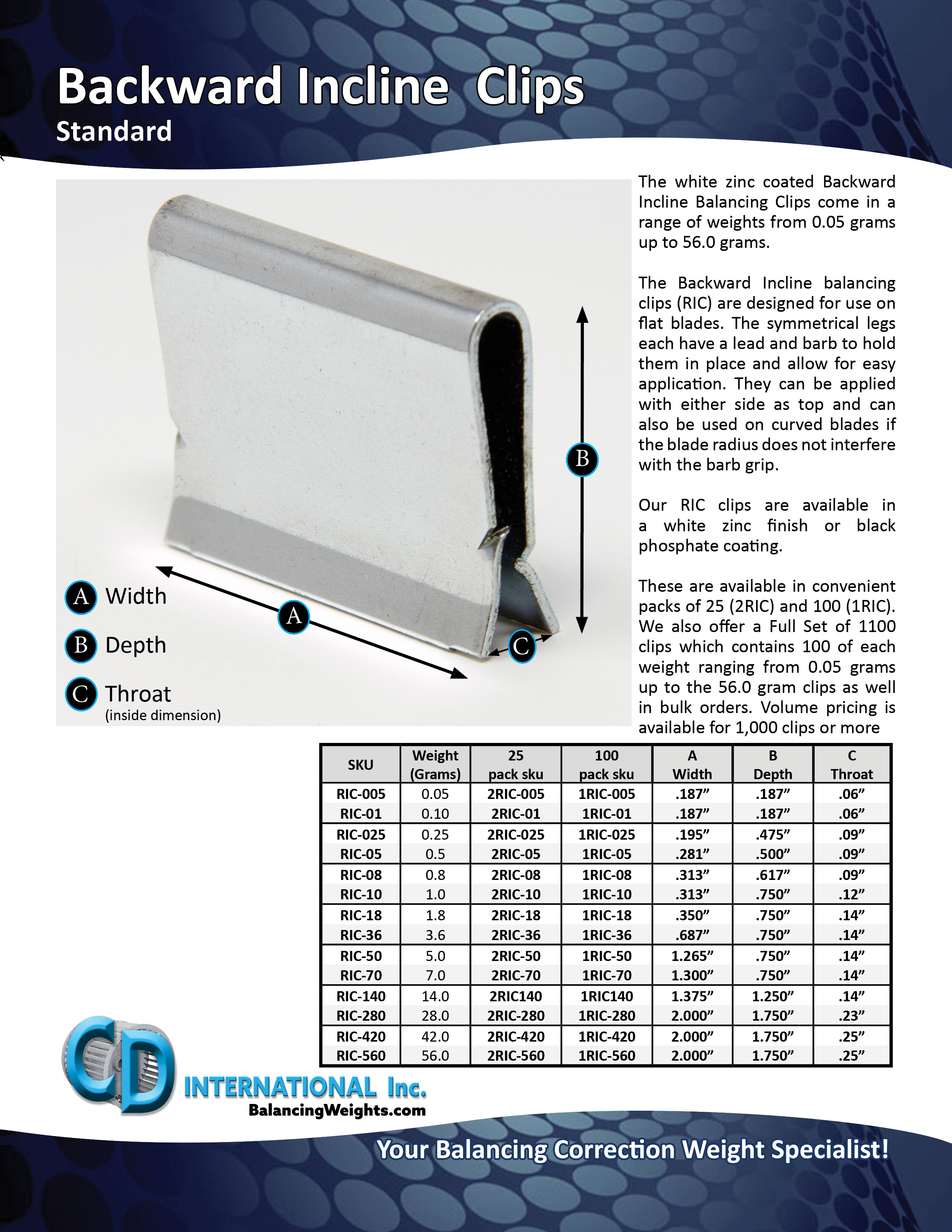 standard-ric-spec-sheets
