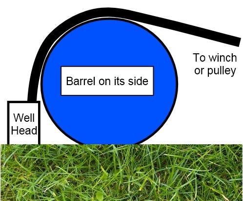 barrel-and-wellhead.jpg