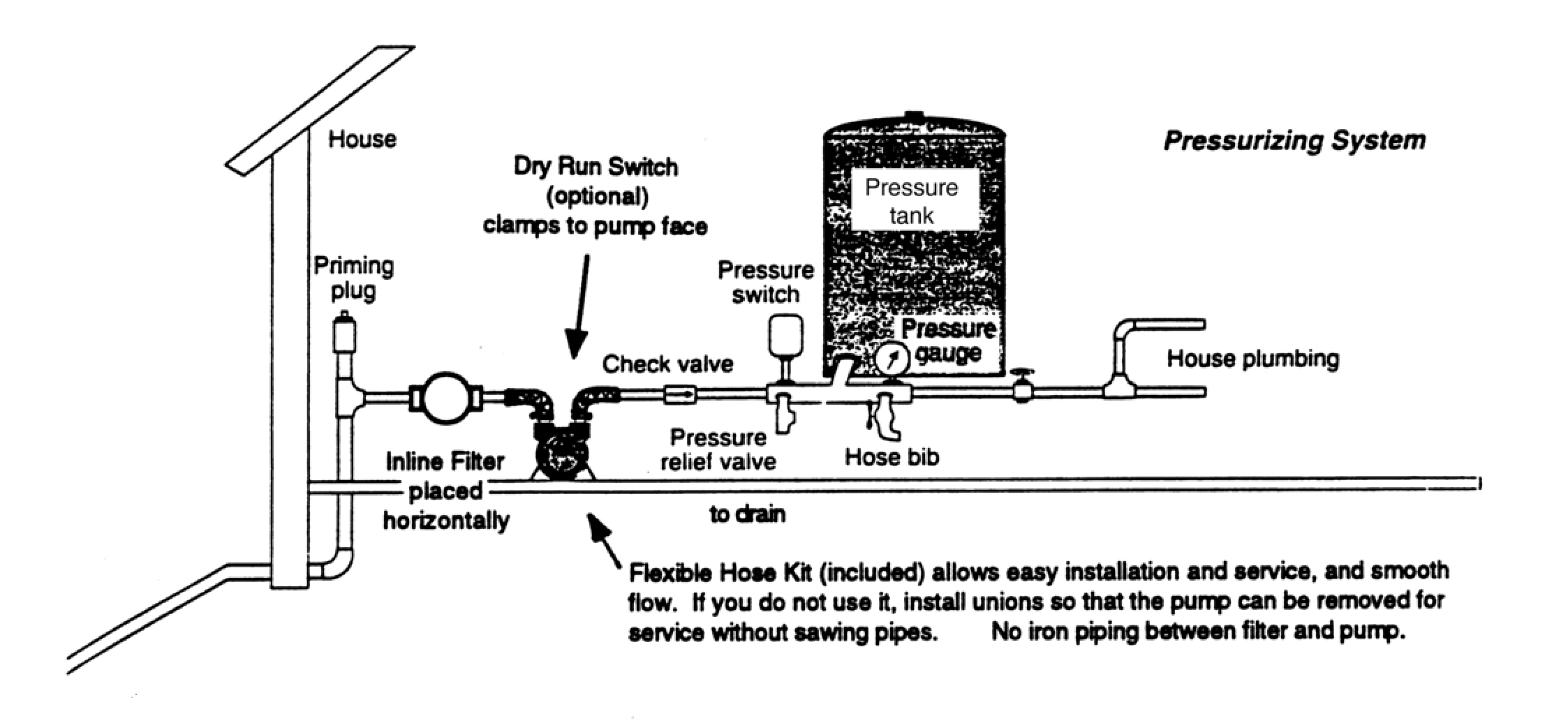 Pressure Tank Installation Diagram Also Booster Pump Piping Diagram on