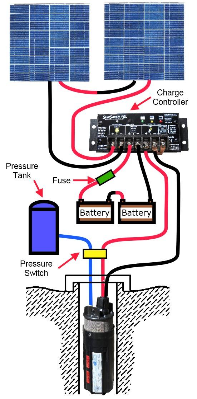 9004 to h4 wiring diagram s10 wiring diagram wiring