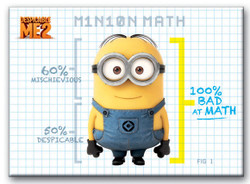 Image for Despicable Me Minion Math magnet