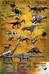Image for Dinosaur Poster - Chart