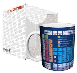 Image for Periodic Table of the Elements Coffee Mug
