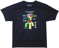 Image for Minecraft T-Shirt - Creeper Anatomy