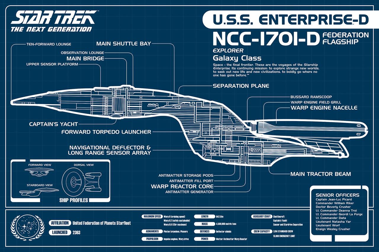 Star Trek Poster Tng Enterprise Blueprint Nerdkungfu