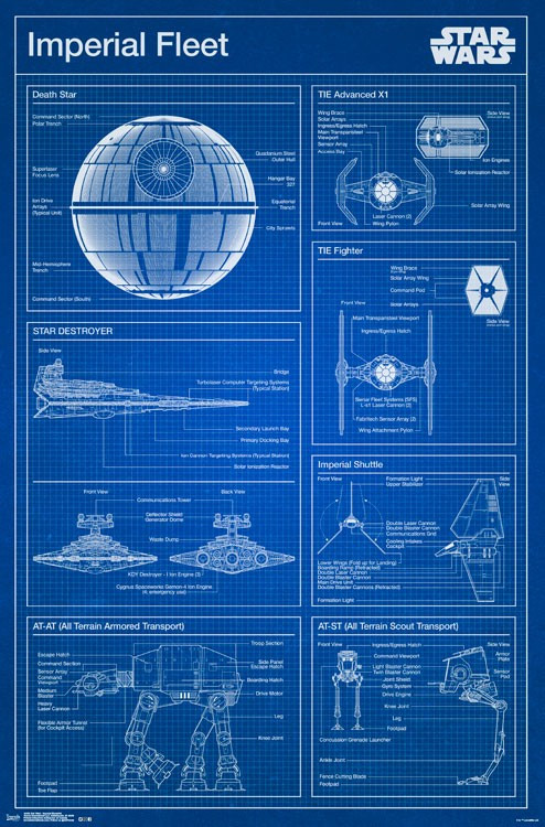 Zeer Star Wars Poster - Imperial Fleet Blueprints - NerdKungFu &EG47