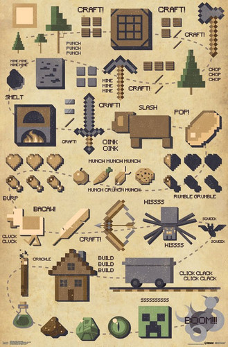 Image for Minecraft Poster - Pictographic