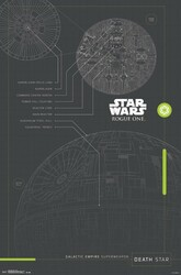 Image for Rogue One Poster - Plans