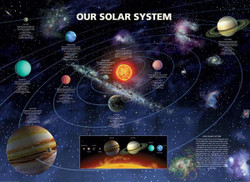 Image for Solar System Poster