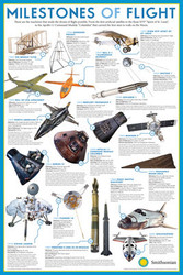 Image for Smithsonian Poster - Milestones of Flight