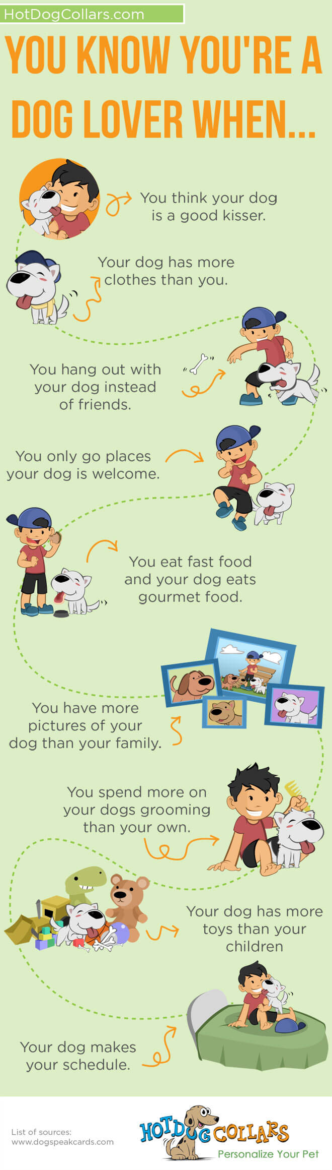 Where do you rank among other faithful dog owners? Test how many of these points are true for you and comment below