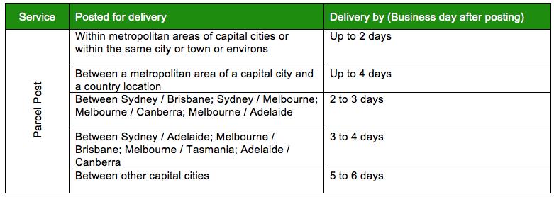 delivery-timeframe.jpg