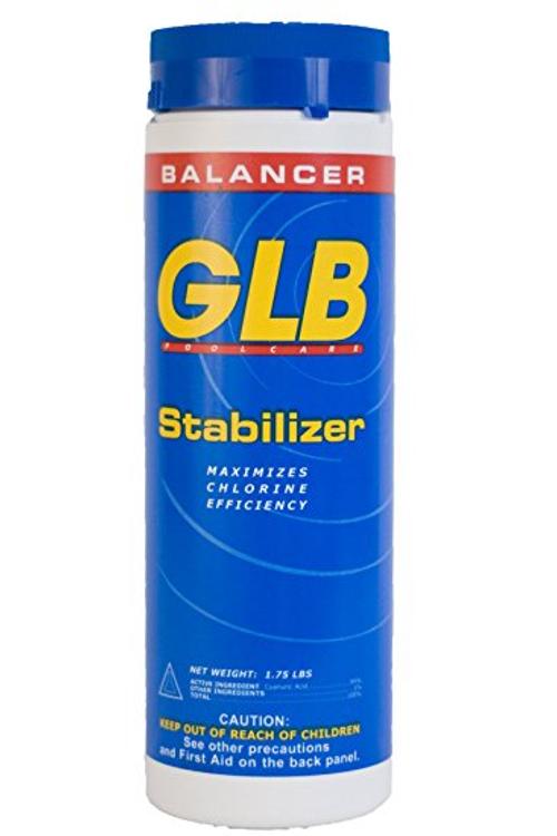 GLB® Chlorine Stabilizer -  1.75 lb