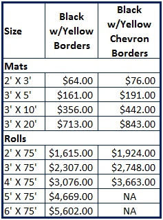 diamond-plate-spongecote-414-pricing-table2.jpg