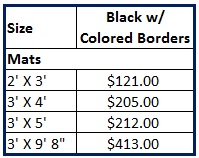 industrial-worksafe-476-pricing-table.jpg