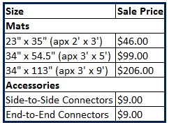 safe-flow-plus-pricing-table.jpg