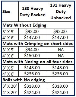 spaghetti-mat-130-131-pricing-table.jpg