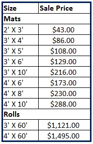 stat-zap-900-pricing-table.jpg