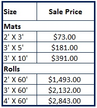 tile-top-am-spongecote-419-pricing-table.jpg