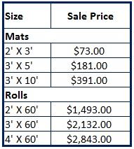 tile-top-am-spongecote-419-pricing-table.jpg