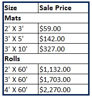 tile-top-am-spongecote-420-pricing-table.jpg