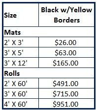 ultra-tredarmorcote-440-pricing-table.jpg