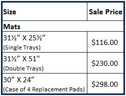 walk-n-clean-995-pricing-table.jpg