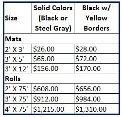 wear-bond-tuff-spun-pricing-table.jpg
