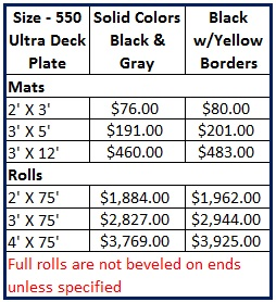 workers-delight-550-pricing-table2.jpg