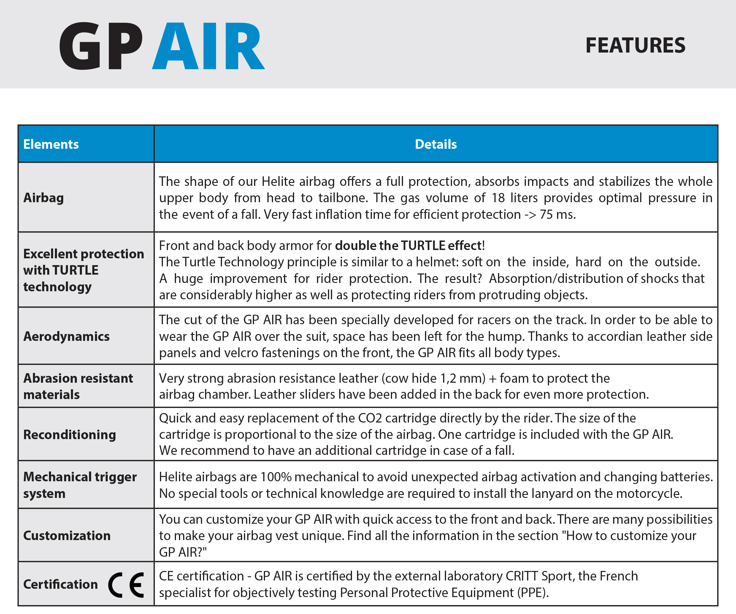newsletter-gp-air-2018-en-features.jpg