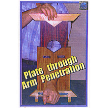 Plates Through Arm Illusion