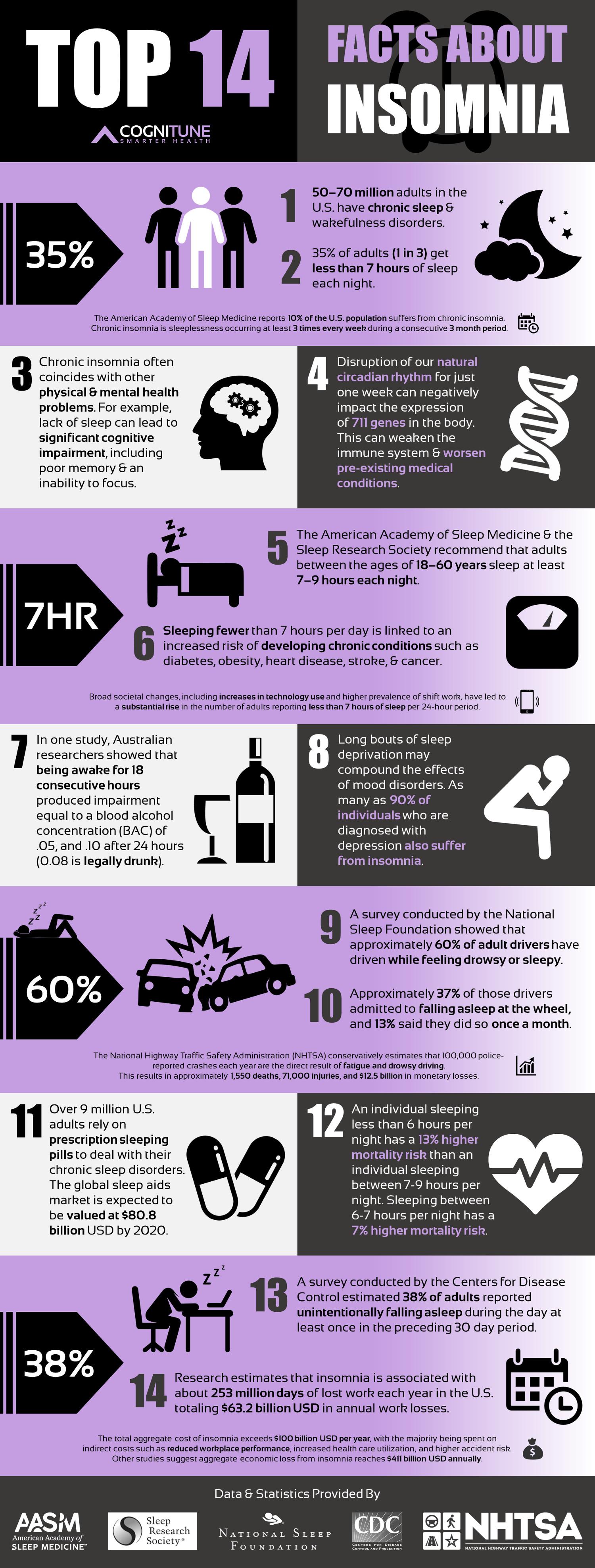sleep-insomnia-statistics-infographic.jpg