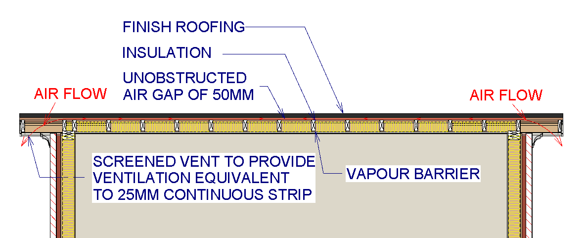 flat-roof-ventilation.png