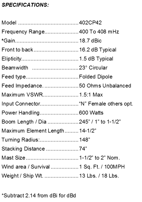 ws-402cp42-spec.png