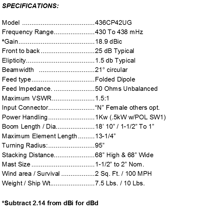 ws-436cp42ug-spec.png