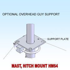 Optional FGHMGUYKIT for the HM64 Hitch Mount Mast