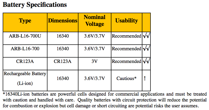 cl09-battery-specs.png
