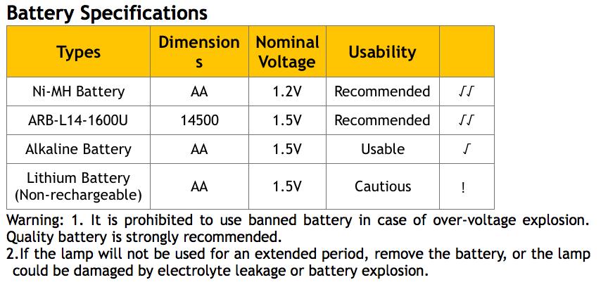 hl16-batteries2.png