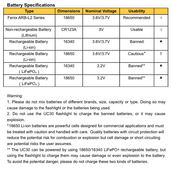 uc30-batteries.png
