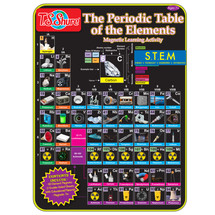 The Periodic Table of Elements Magnetic Science Tin