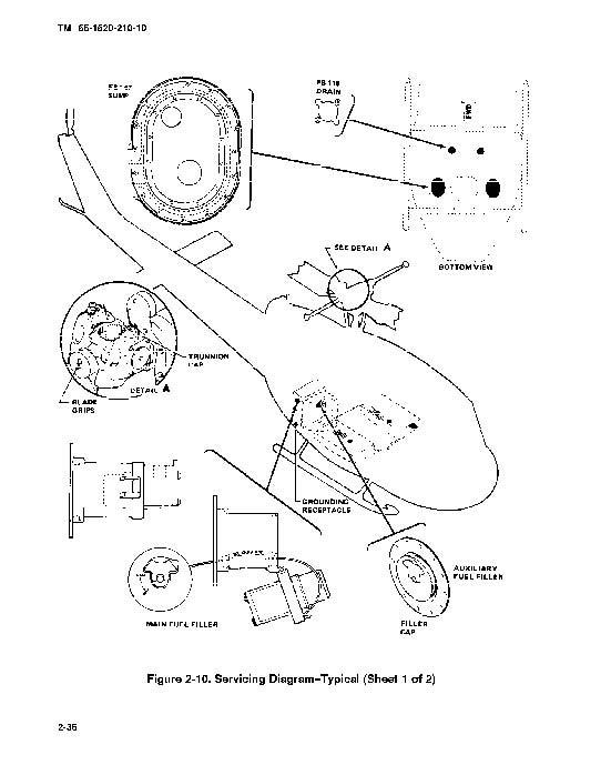 Uh 1 Iroquois Pilot Manual