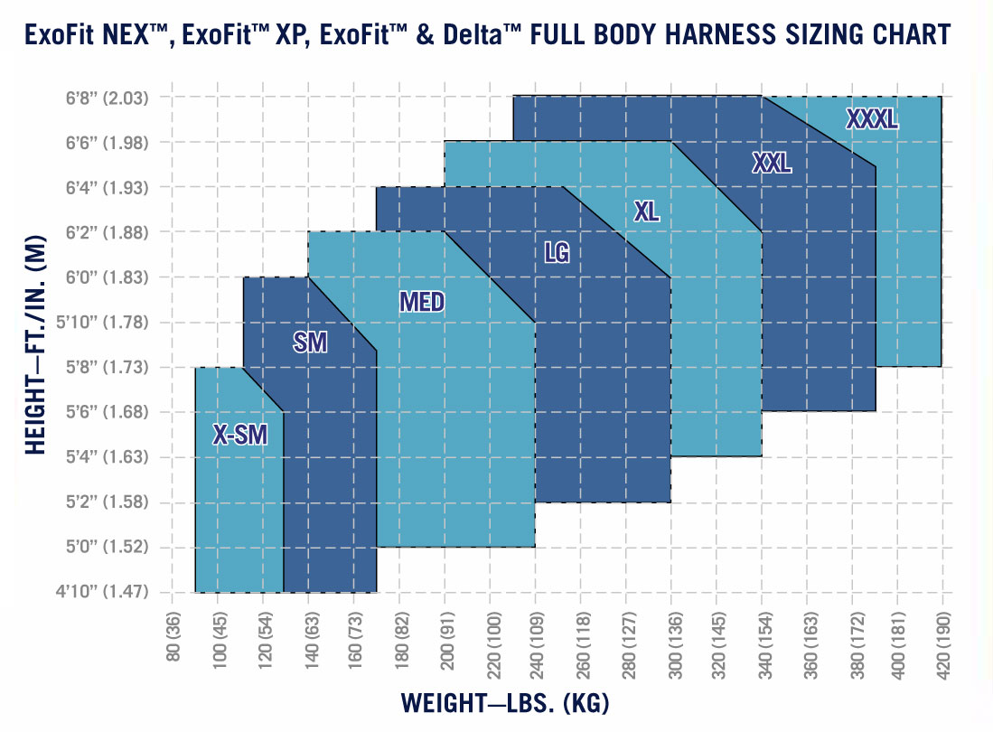 Delta Harness Sizing Chart