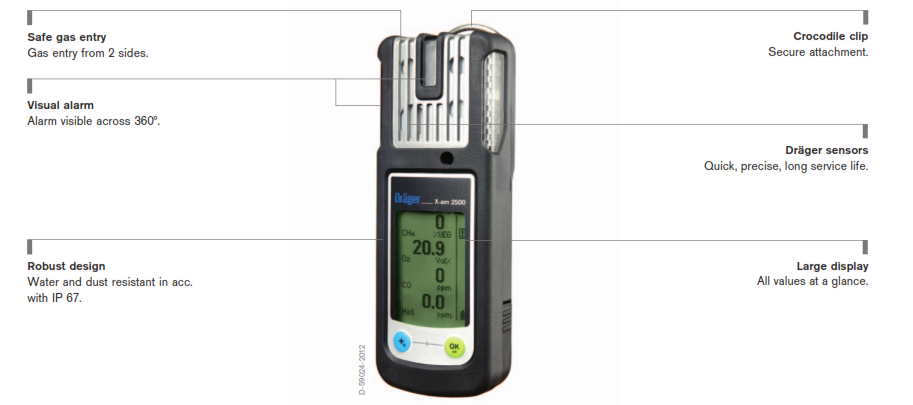 Draeger X-am 2500 gas monitor diagram