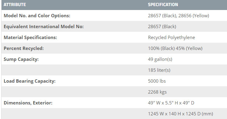 EcoPolyBlend™ Accumulation Center, 4 drum, recycled polyethylene - Product specification