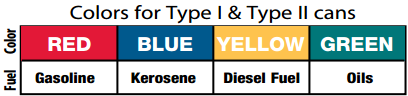 safety-can-color-chart.png